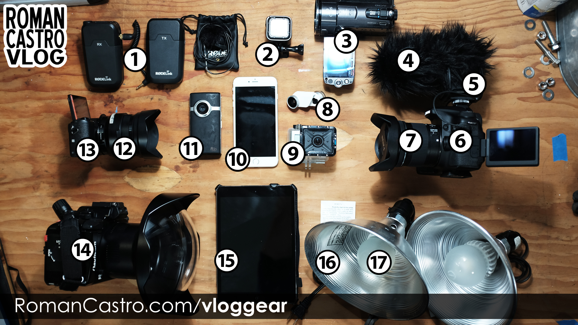 Vlogging-Gear